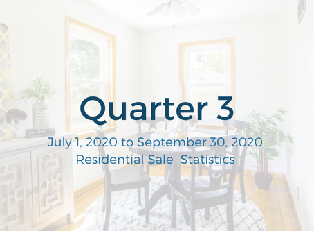 2020 Quarter 3 Real Estate Sales