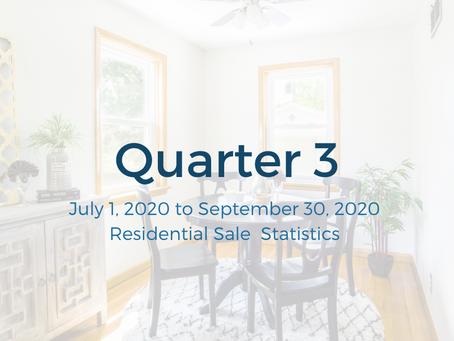 2020 Quarter 3 Real Estate Sales