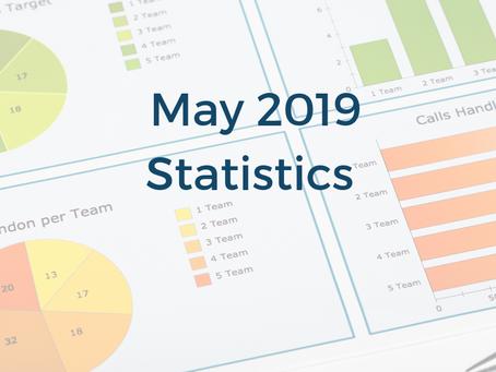 May 2019 Statistics