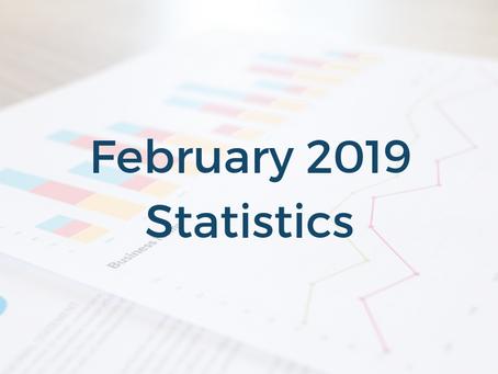 February 2019 Market Statistics