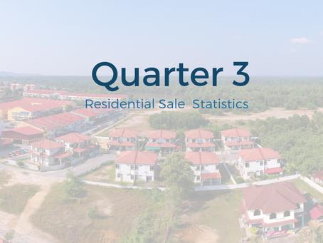 Quarter 3 Real Estate Sales