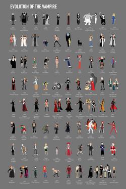History of the Vampire 3