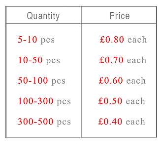 charm price.jpg