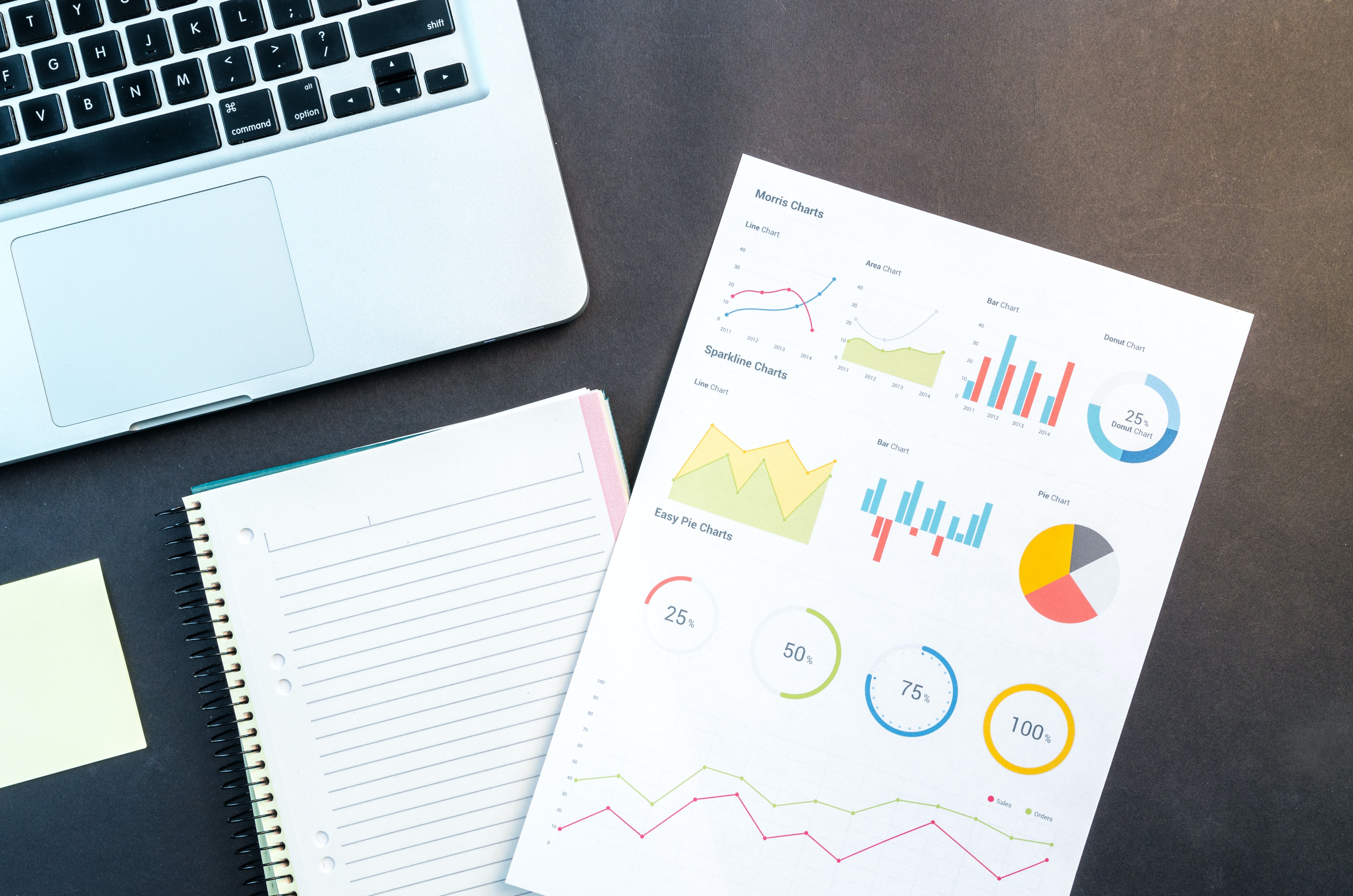 Obiettivi & investimenti