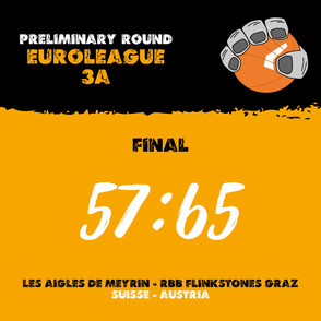 Preliminary Round EuroLeague 3A