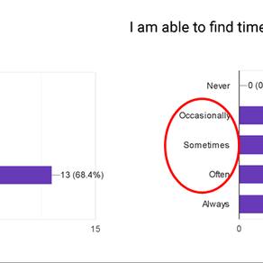 Survey results - Part 1