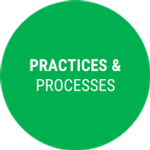 practices and processes.png