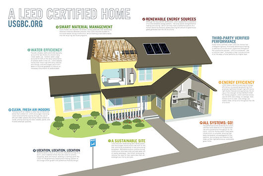 A-LEED-CERTIFIED-Home.jpg