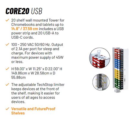 CORE20 USB.png