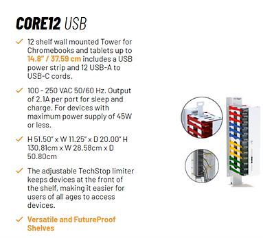CORE12 USB.png