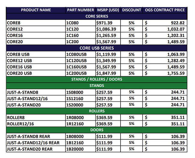 New August Pricing.png
