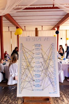 Sitzplan Hochzeitsparty