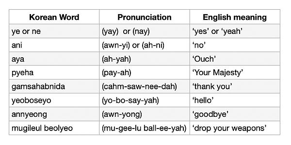 Korean Word Chart 2.png