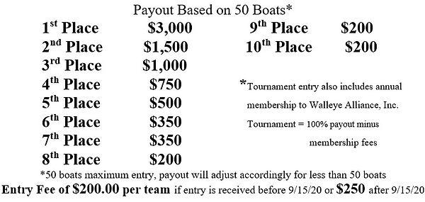 wa-payouts.jpg
