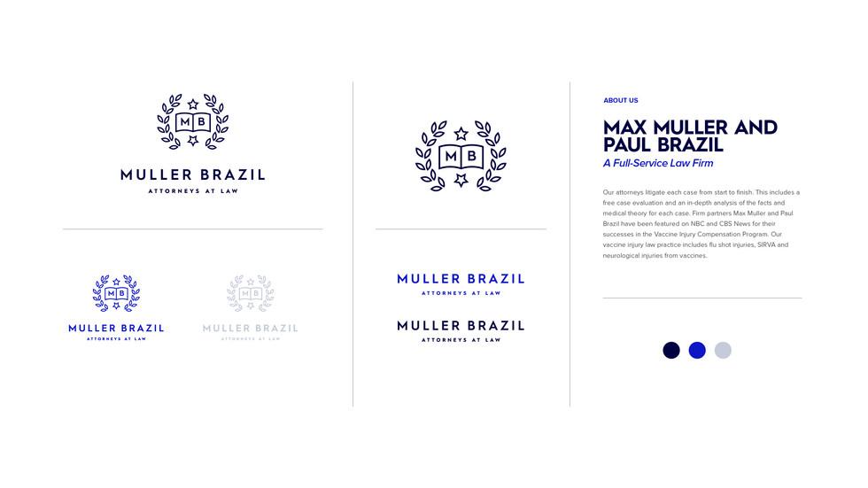 MULLER BRAZIL