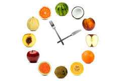 Nutrient timing does it matter?