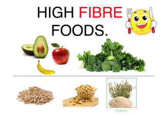 The Importance of Dietary Fibre