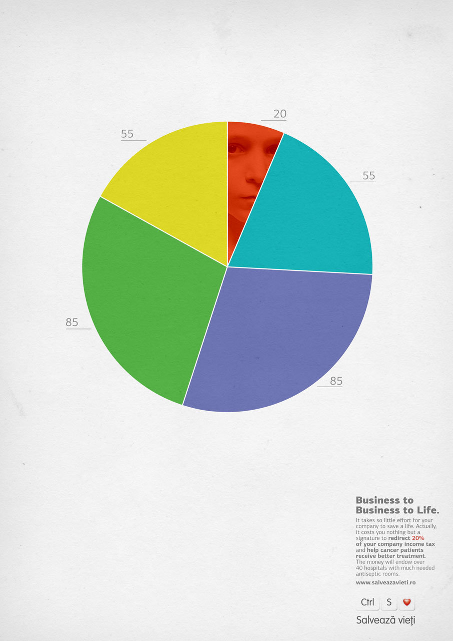 Saves-Lives-Found-Chart3.jpg