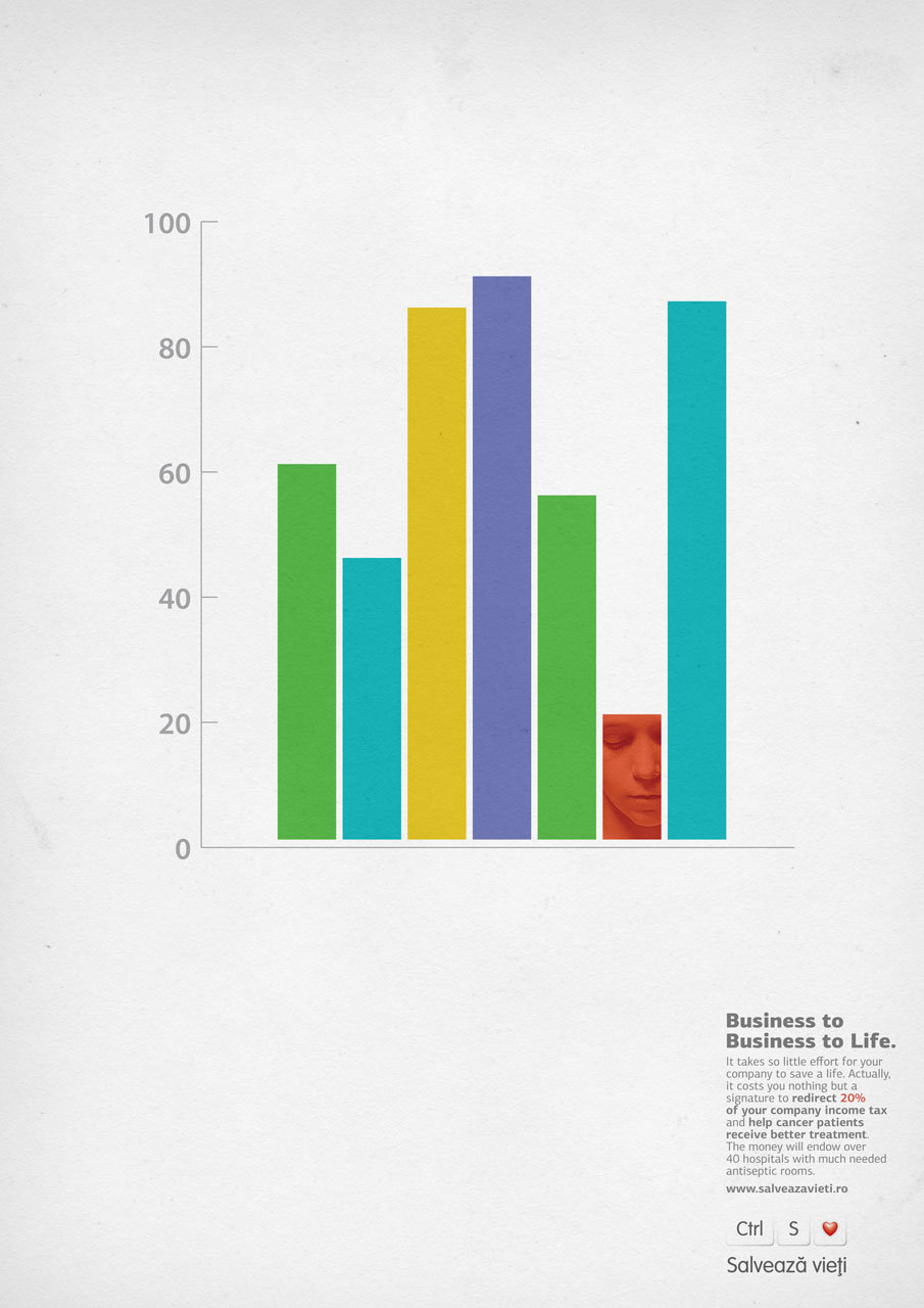 Saves-Lives-Found-Chart1.jpg