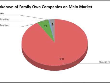 Main Market Ownership