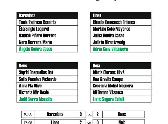 Torneo Grupo 3
