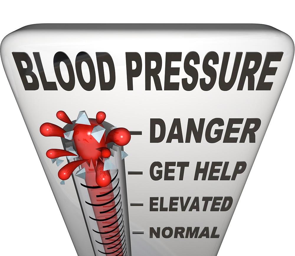 高血壓|中醫