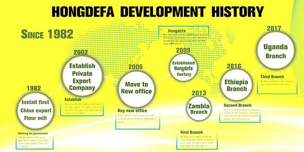 HONGDEFA HISTORY.jpg