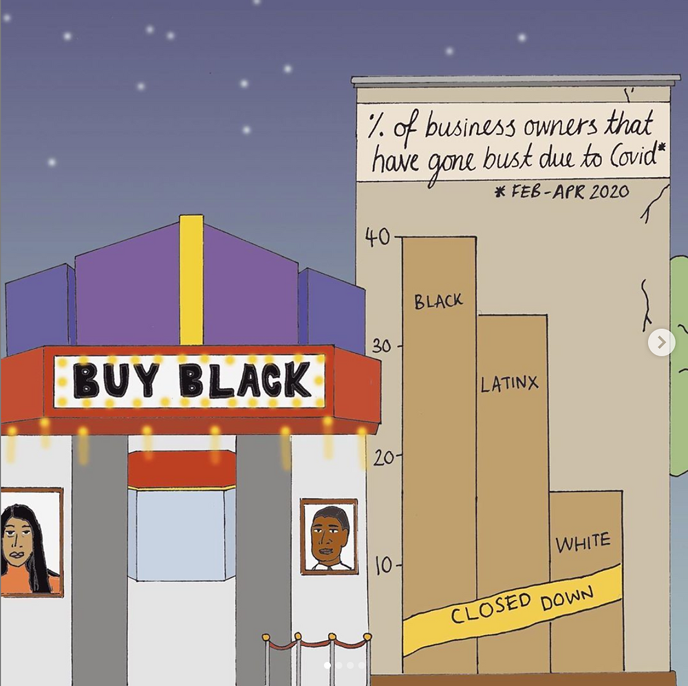 Mona Chalabi art work showing that 40% of business that have closed because of covid were black owned business.