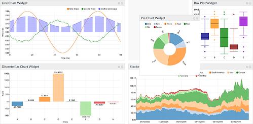 Free Excel&Web App, BI, Collaboration, DB Builder Power