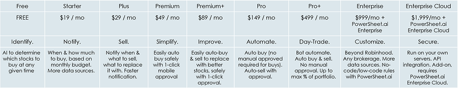 Power Invest Pricing Table.png