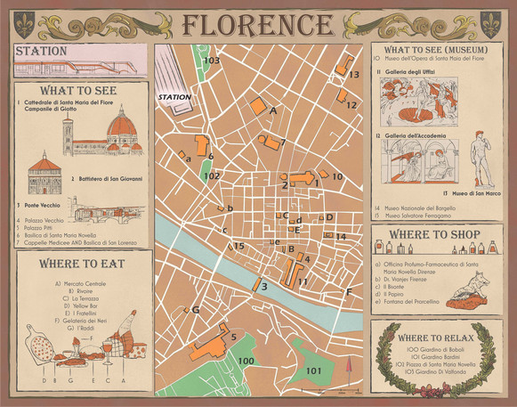 Florence Map