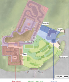 Site Plan with Details