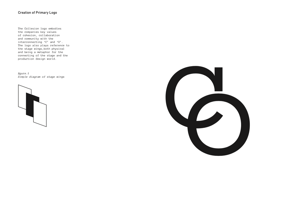 Logo Creation.png