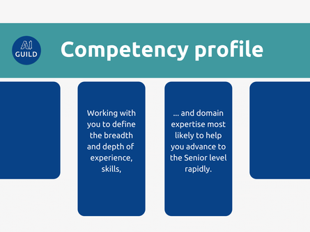 What is a competency profile?