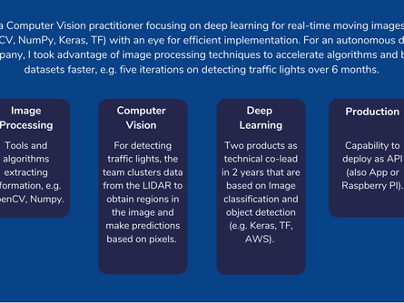 Computer Vision Engineer (m/f/d). A competency profile.