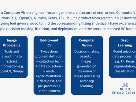 Computer Vision Engineer (m/f/d). Competency profile No 2.