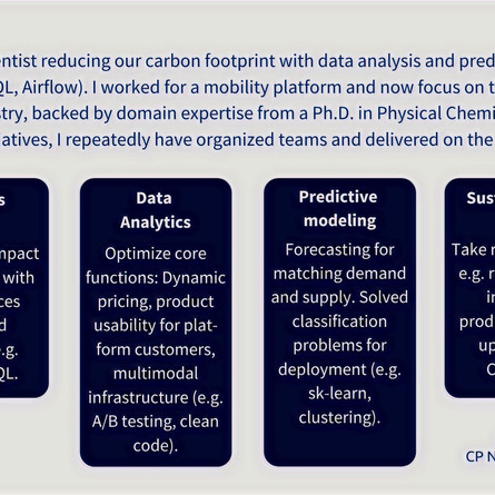 Data Scientist (m/f/d). A competency profile.