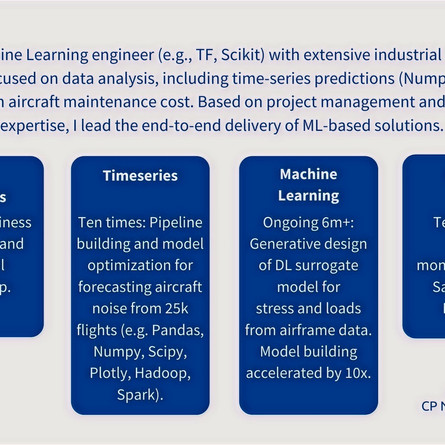 Machine Learning Engineer (m/f/d).  Competency profile No 2.