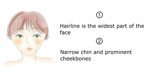 Heart shaped face, Hairstyles for Heart shaped face, hairline is the widest part of the face, narrow chin and prominent cheekbones