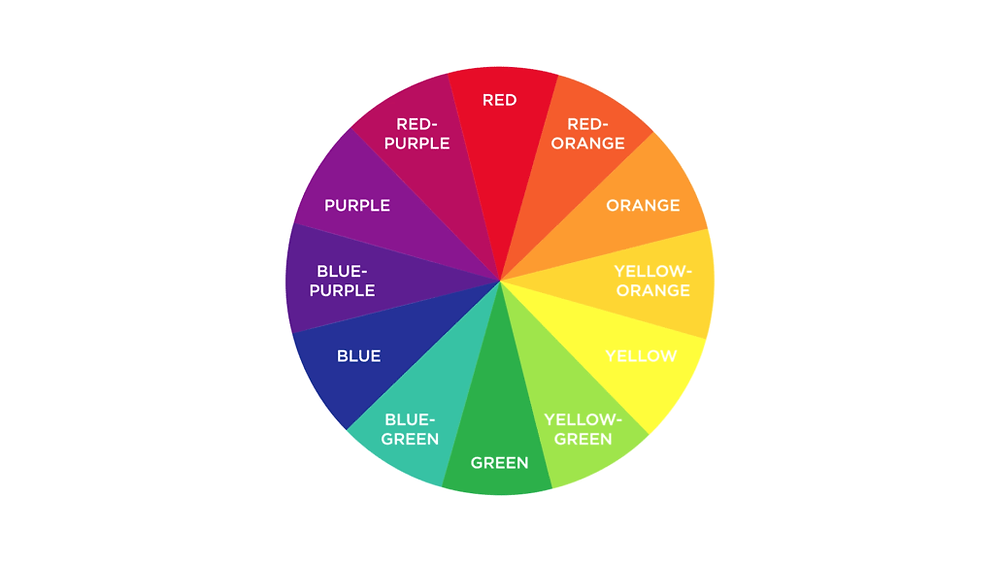Color wheel, color coordinating, outfits tips, styling outfits, personal shopper, online fashion consultation, online wardrobe edit, fashion advisor, Italian style