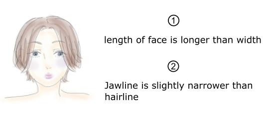 Oval shaped face, hair style for oval face, length of face is longer than width, jawline is slightly narrower than hairline