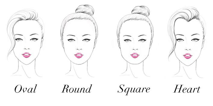 Determine your face shape, oval face, round face, square face, heart shape, hair styles, best hairstyle suits you, how to find best hair style suit you