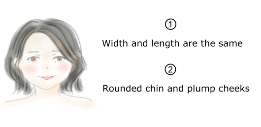Round shaped face, Hairstyle for round shaped face, width and length are the same, rounded chin and plump cheeks