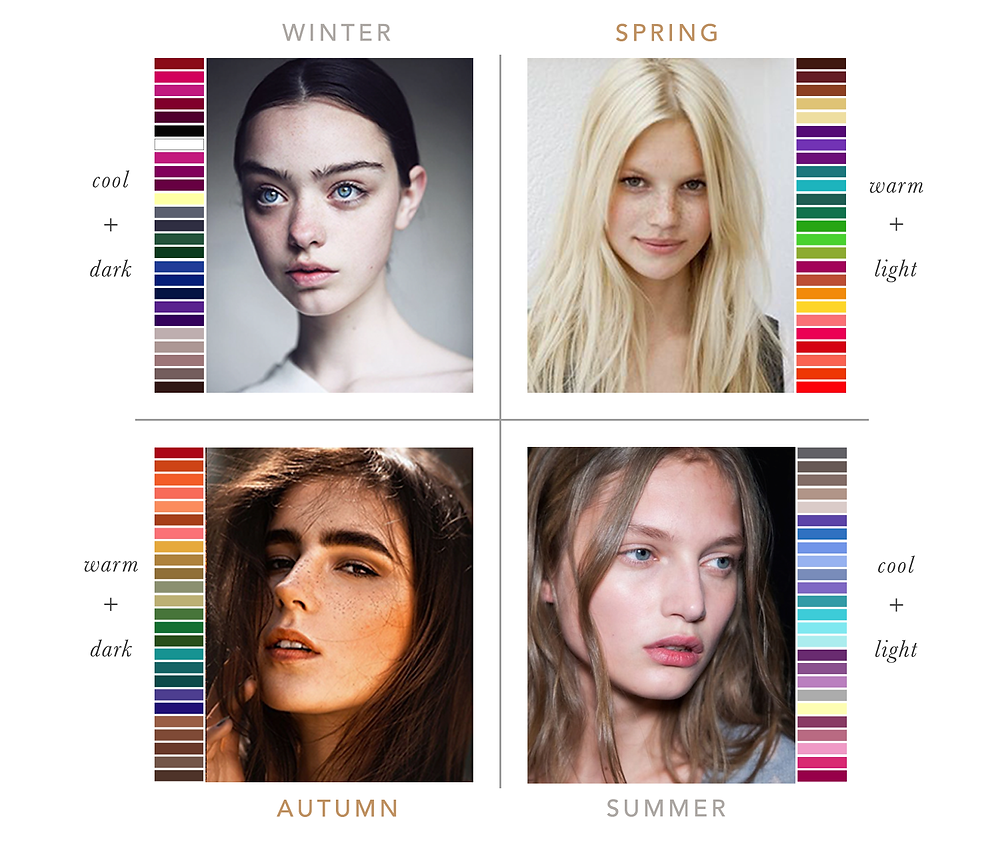 Winter color, cool + dark, spring color, warm + light, Autumn color, warm + dark, Summer color, cool + light, Four seasons color analysis, personal color analysis