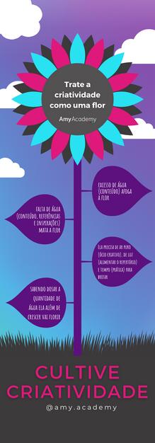 Infográfico criatividade.png