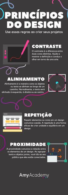 INFOGRAFICO Princípios do Design.png