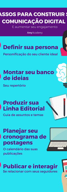 INFOGRAFICO Comunicação digital.png