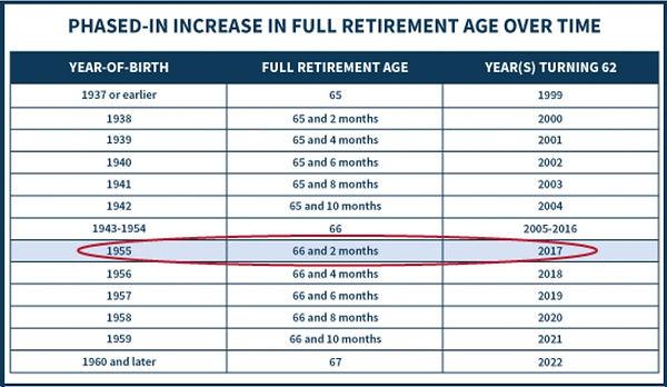 Phased Retirement.jpg