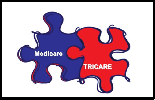 Questions About Medicare + Tricare?
