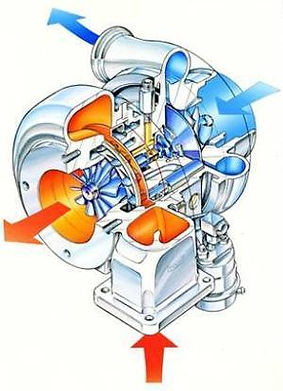 Устройство турбины